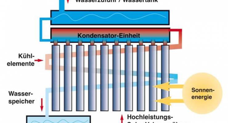 Meerwasserentsaltzungsanlage