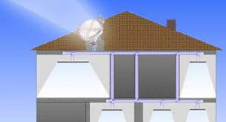 Funktionspprinzip des Sollektors