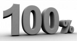 100 Prozent; Bild: shutterstock