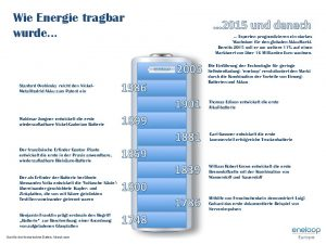 Geschichte der Batterie