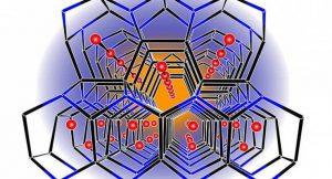Lithium-Borsilicid-Gerüststruktur