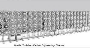 Trend der Zukunft - CO2-Kraftwerk