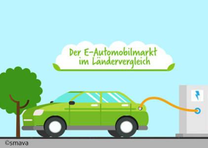 Elektromobilität Infografik