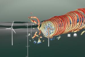 Simulation Windströmungen und -turbulenzen