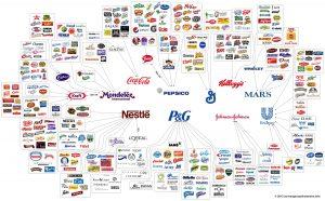 Palmöl Nestlé & Co